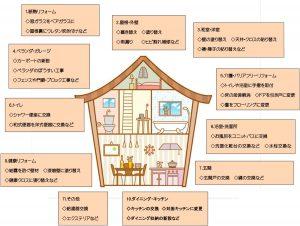 house_1200